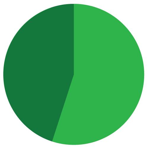 12-Step_sponsor_graph