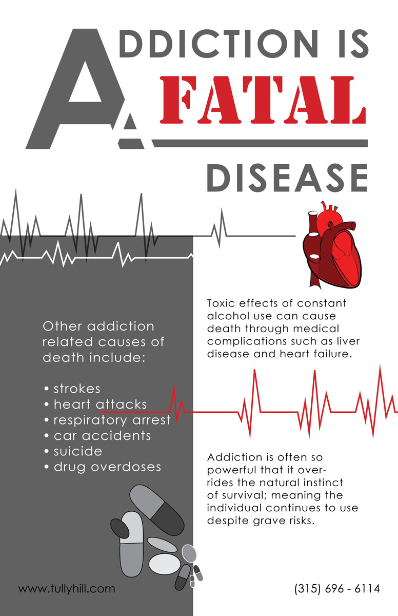 Addiction_Is_Fatal Poster