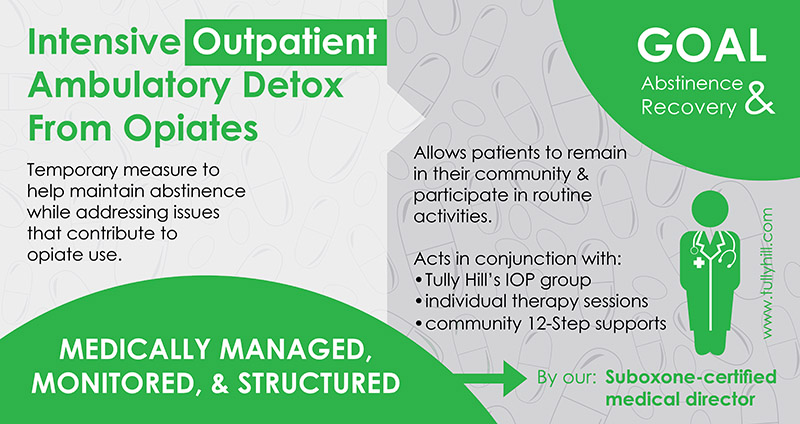 New Intensive Outpatient (IOP) Service: Ambulatory Detox from Opiates